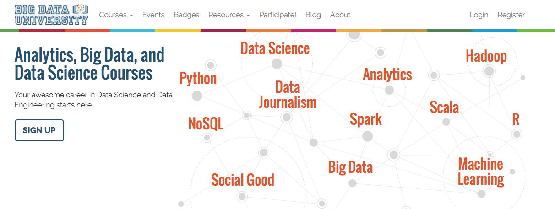 IBM's Big Data University